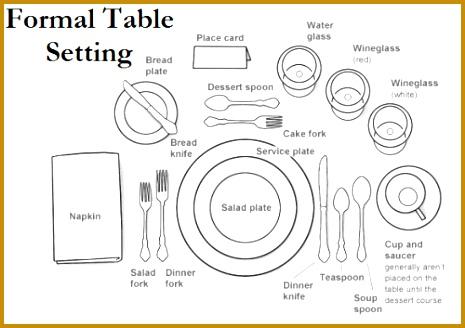 Table Setting Diagram Excellent Apartment Painting Is Like Table Setting Diagram Gallery 328465