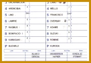 4 Free Baseball Lineup Card Template
