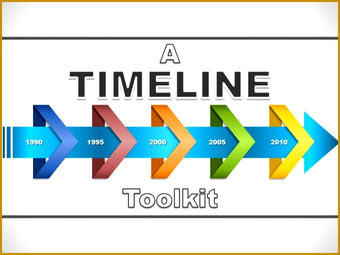 ID A Timeline Toolkit PowerPoint Template 502669