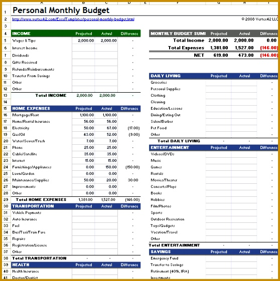 Personal Monthly Bud Spreadsheet 561558