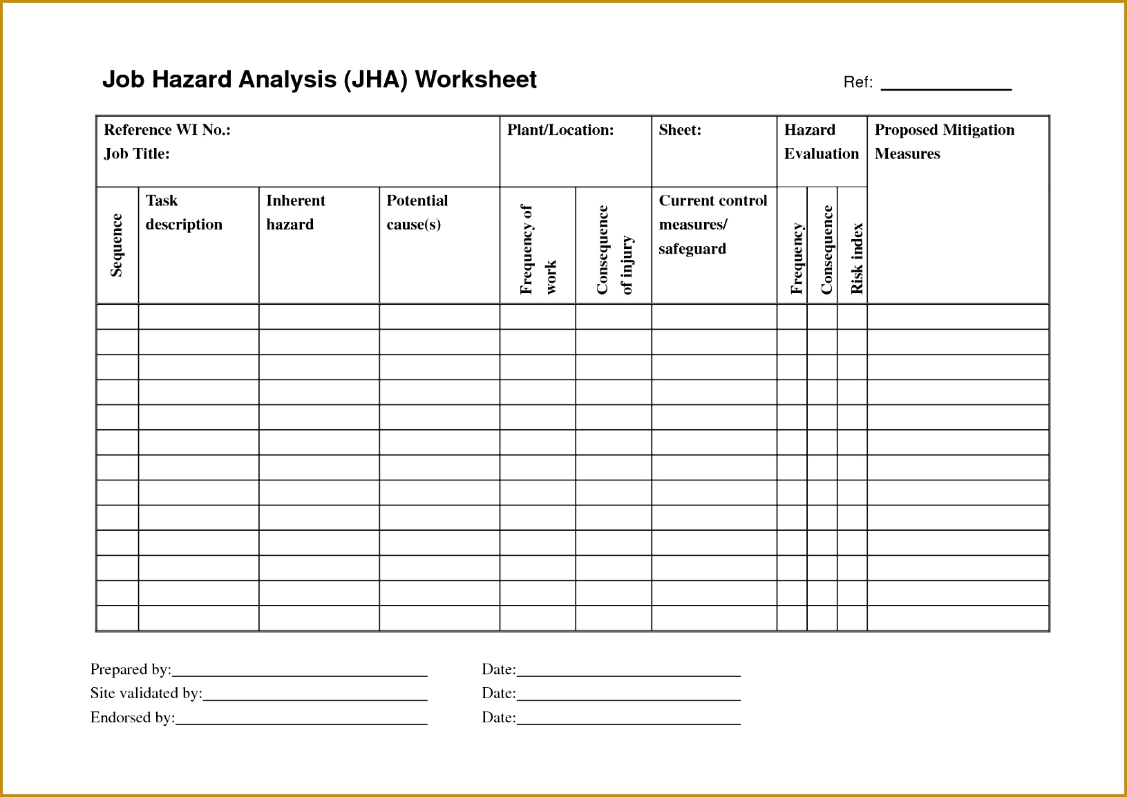Job Safety Analysis Template 6 Free Word PDF Documents Downlaod 16311153