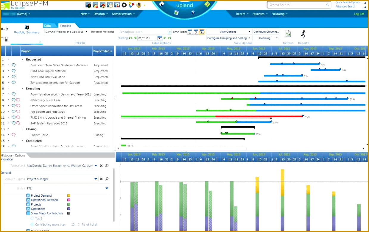 Project Dashboard Template In Excel And Free Project Management Templates Excel 2007 7801239