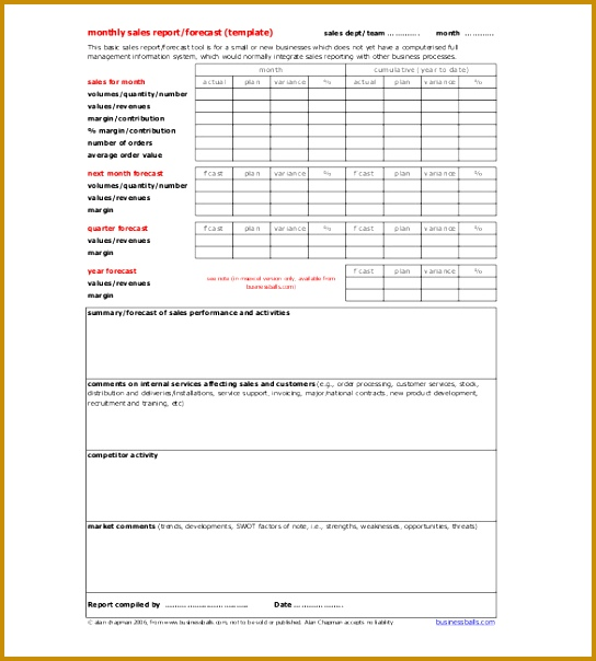 Sample Monthly Sales Report Template 604544