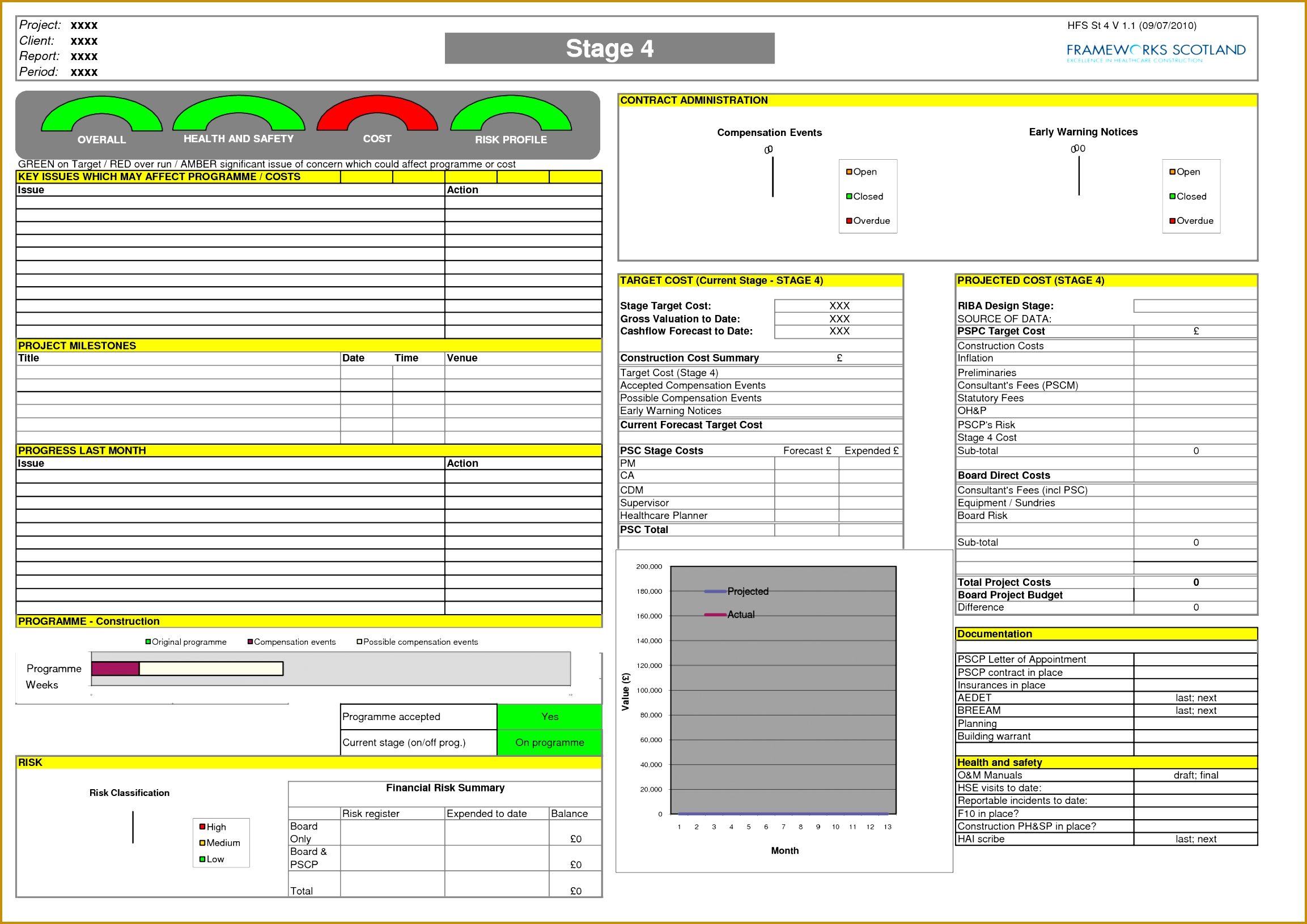 Replacethis] Construction Monthly Report Template Designed By Riv 16312306
