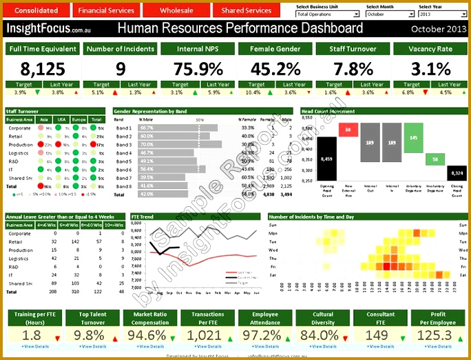 HR Management Dashboard Performance Solutions and Consultant Pinterest 522684