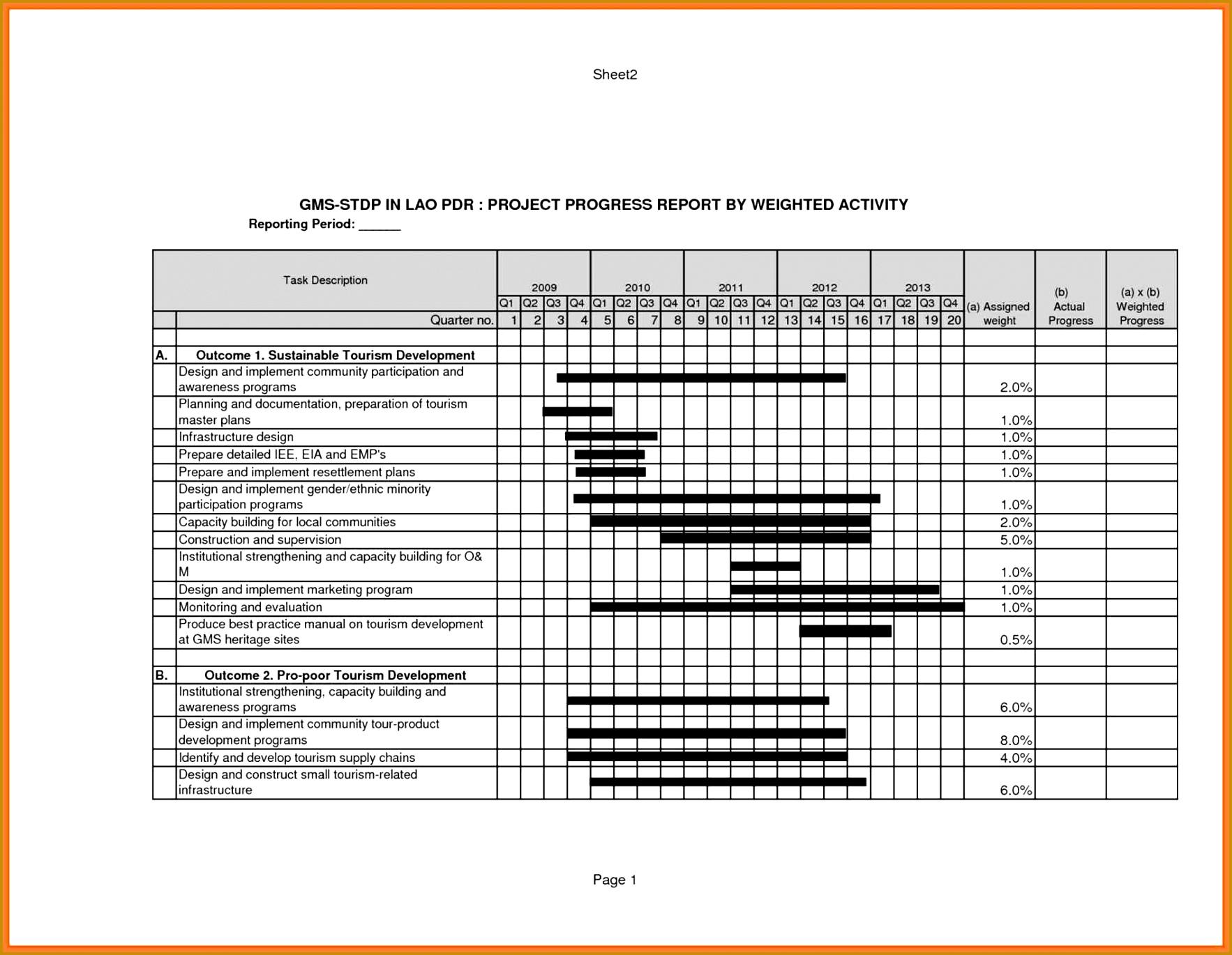 Progress Report Excel Template Eliolera Weekly Project Progress Report Template Excel Construction Progress Report Template Status 13701766