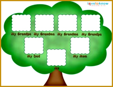 Free Printable Family Tree Template For Children 305395