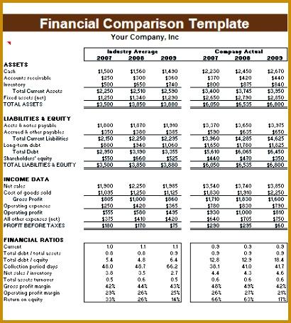 Financial parison Template 455410