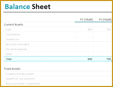 ... Income Statement Balance Sheet Cash Flow Template Excel19001468 Balance  Sheet 355463  Blank Income Statement And Balance Sheet