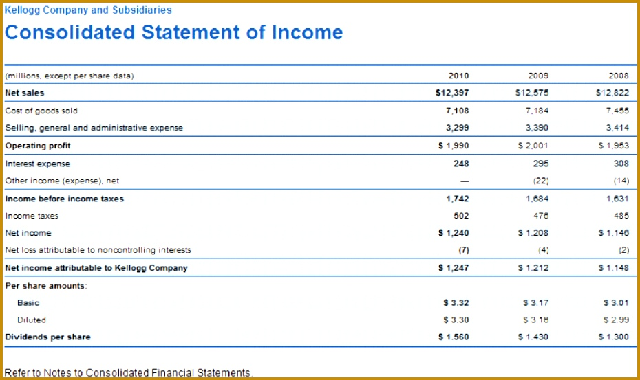 6 Income Statement Balance Sheet Cash Flow Template Excel Fabtemplatez