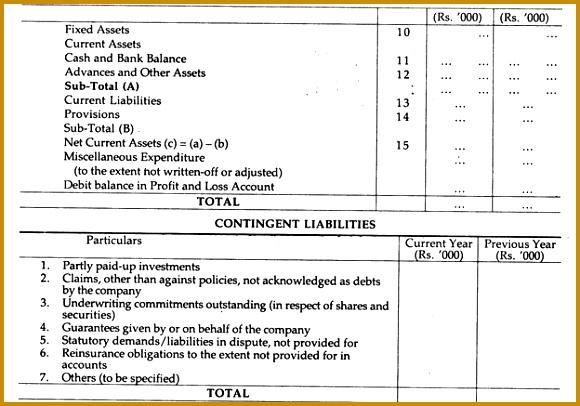 Format of Balance Sheet Form B BS Part 2 406580