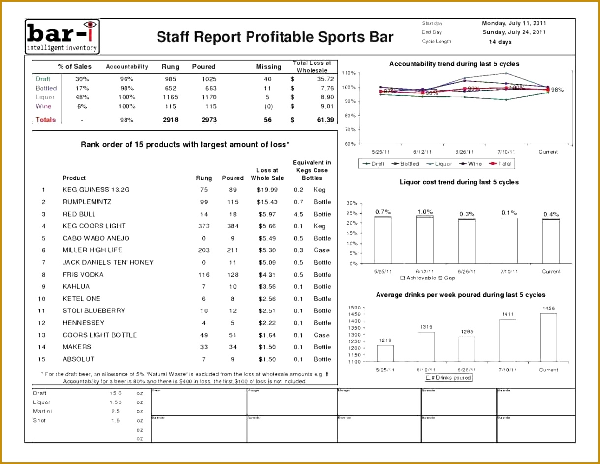 Beer Inventory Spreadsheet EXLtemplates Inventory Spreadsheet And Free Liquor Forms Template Excel Haisume Free Beer Inventory 9431219