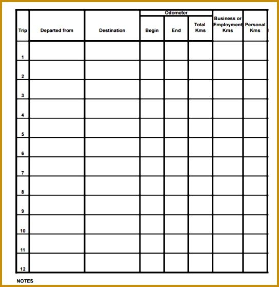 Mileage Log Template 13 Download Free Documents In Pdf doc 544558