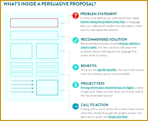 Get the free Word Pages and PDF versions of The Ultimate Website Proposal Template Kit Increase your win rate with these templates and worksheet 511624