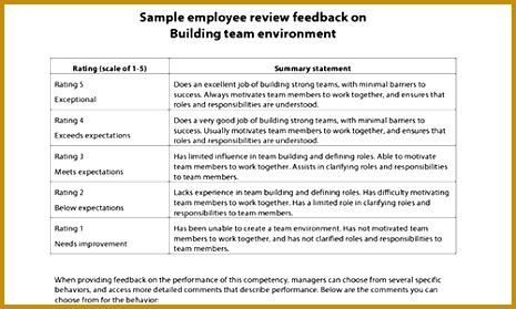 7 Job Performance Evaluation form Templates