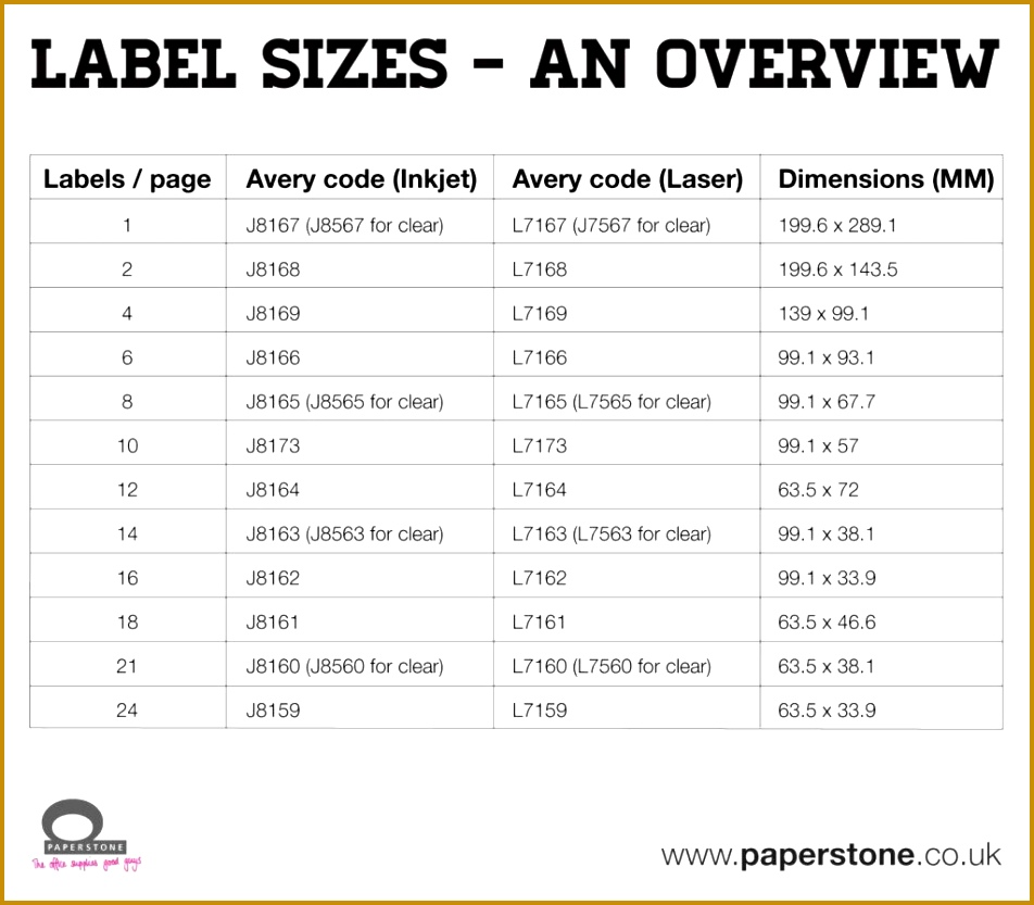 24 Labels Per Sheet Template and Microsoft Word 24 Labels Per Sheet Template asepag Spreadsheet 952833