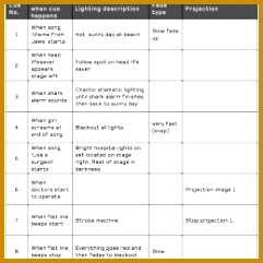 light cue sheet - Bogas.gardenstaging.co