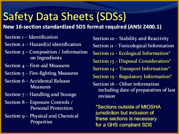 Safety Material Data Safety Sheets Data Sheets 33 Safety 445593