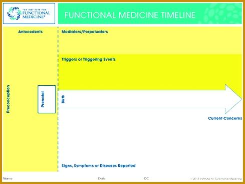 ifm timeline teaching crc= 367489