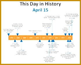 Day in History PowerPoint Timeline Template 223279
