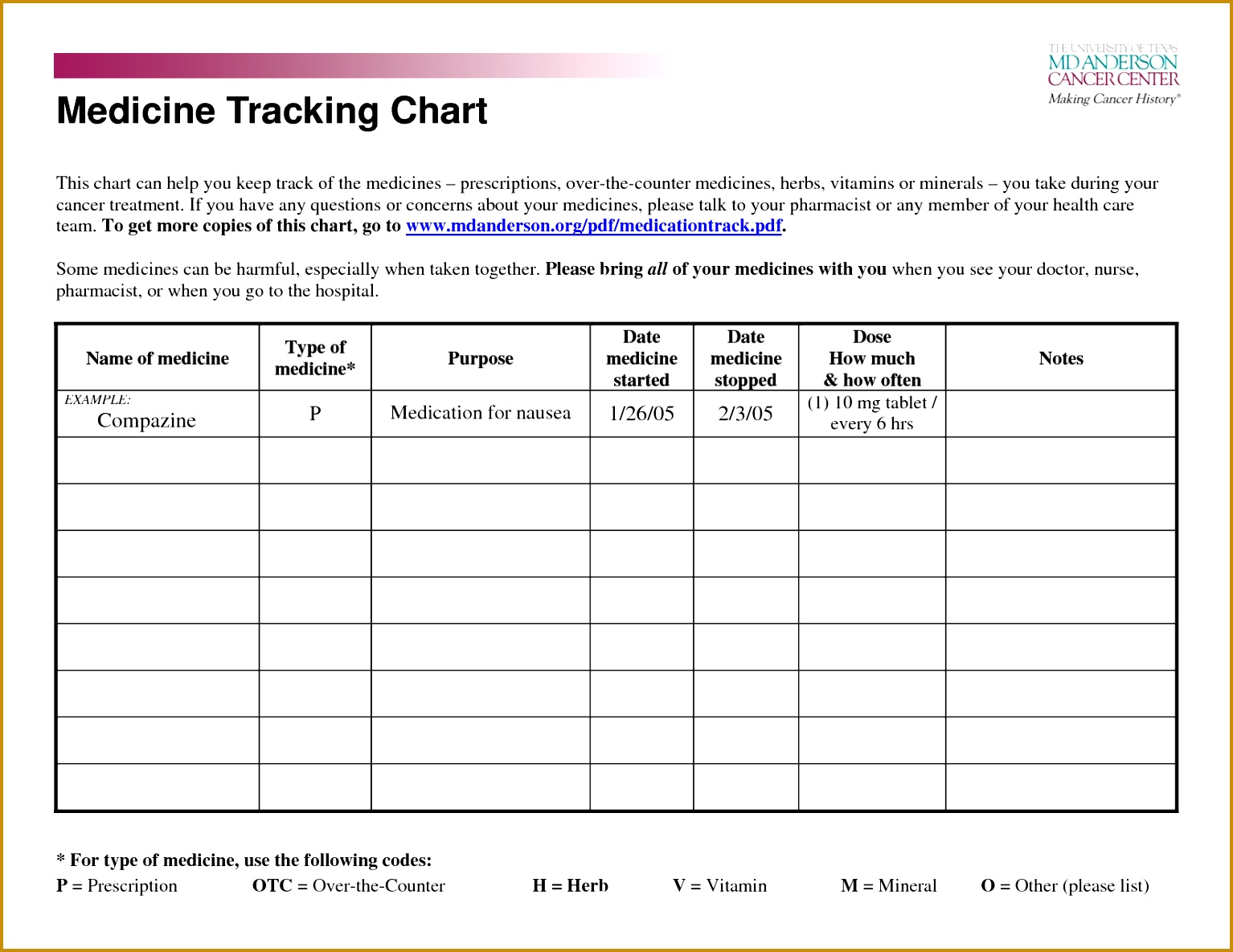 Medicine Tracking Chart Template 11851534