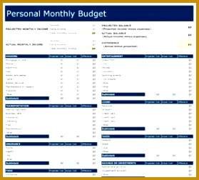 personal monthly bud template personal 252279