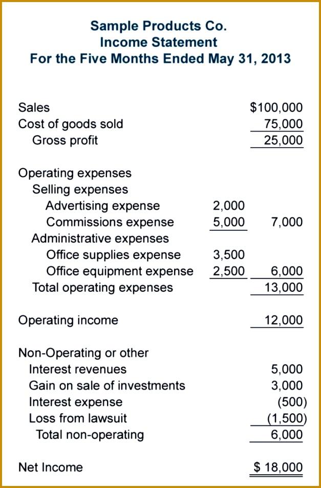 Non Profit Financial Statement Template Free and Non Profit Financial Statements Template Excel Cehaer Spreadsheet 952627