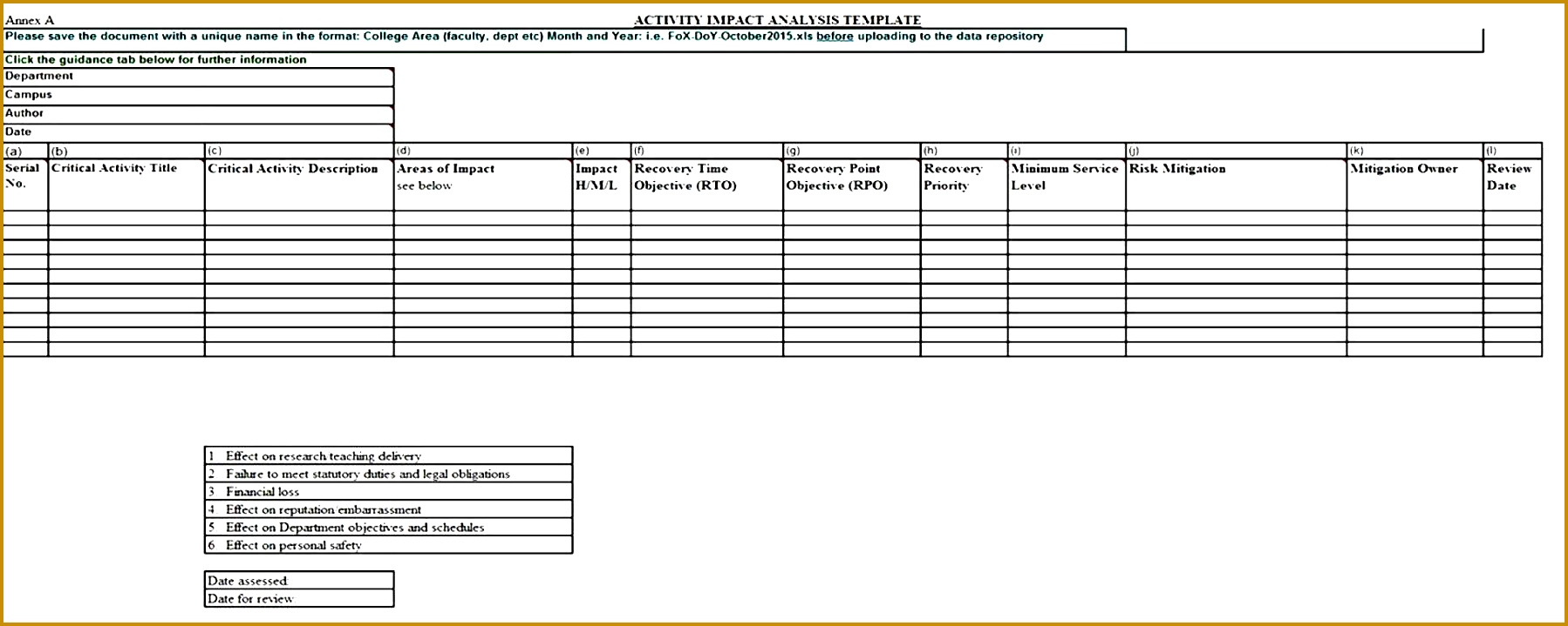 7 personal gap analysis template fabtemplatez for Personal gap analysis template