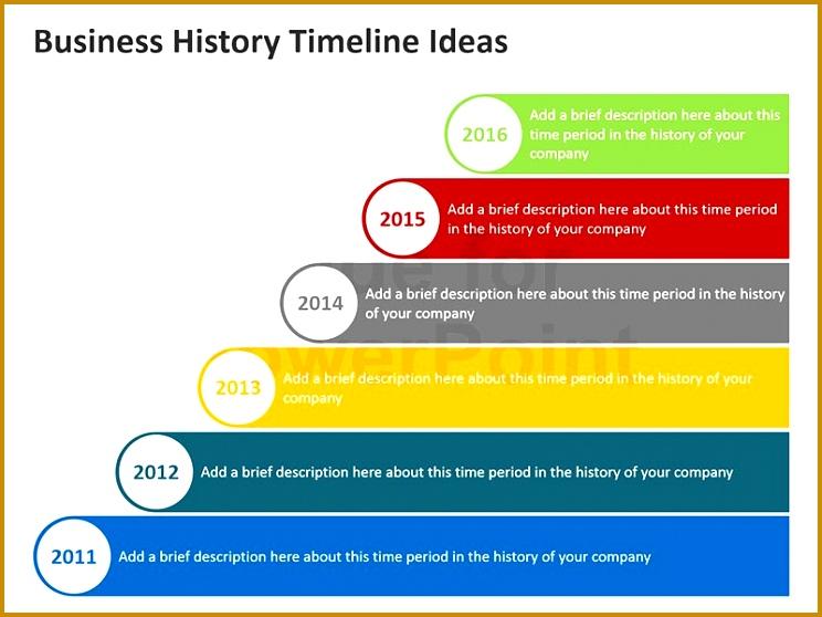 business history timeline ideas ppt slide 558744