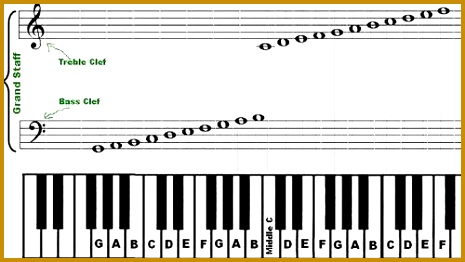Free Piano Notes Chart Clipart Clip Art Library 262465