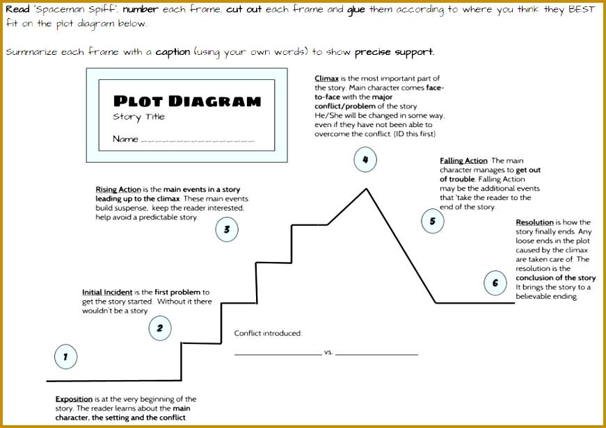 5 plot diagram quiz fabtemplatez plot diagram quiz 39753 gr 8 the outsider in me ccuart Images