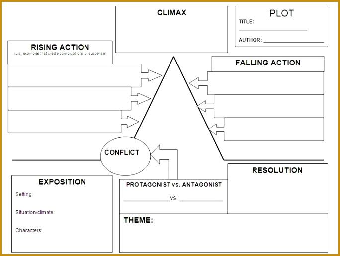 5 plot diagram quiz fabtemplatez 5 plot diagram quiz ccuart Images