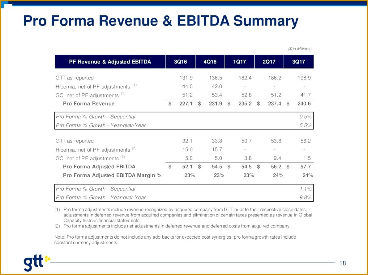 11 Pro Forma Financial Statement Cv Format For A Teacher Receipt 18 11 Pro Forma Financial 1190892