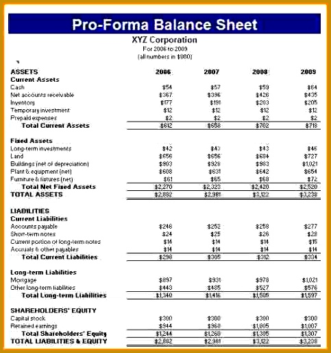 pro forma financial statements excel template Proforma 1 [ caption] 514483
