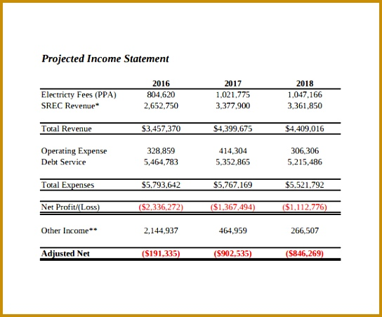 4 Projected Financial Statements Template
