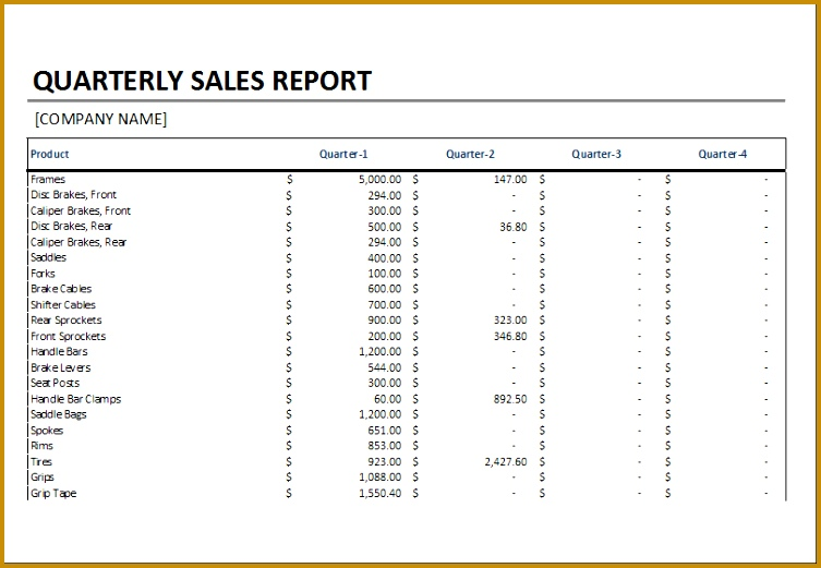 Quarterly sales report 521753