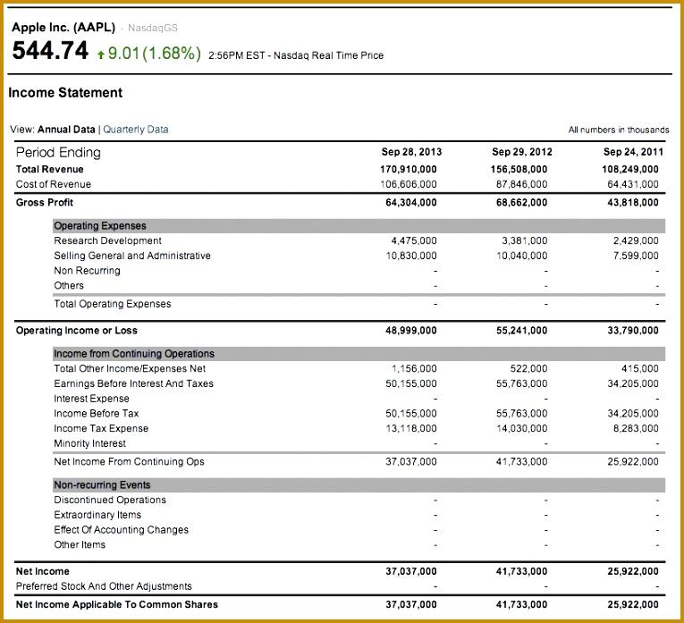 Quarterly Balance Sheet Quarterly In e Statement Template 765697