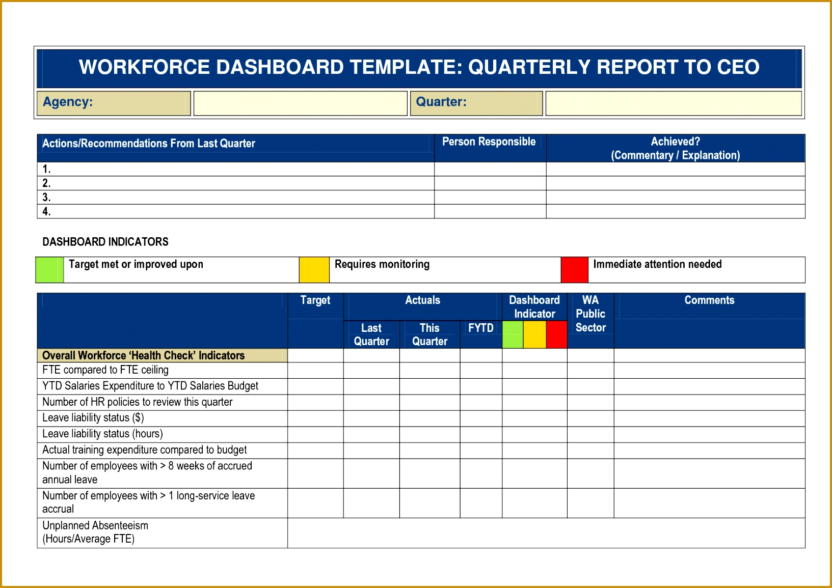Financial Reports Templates and 8 Quarterly Report Template Procedure Template Sample 16331155