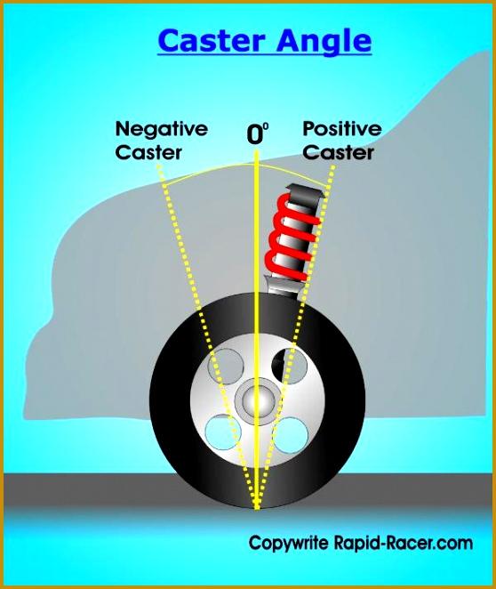 Race Car Setup Sheet Template 71516 Car Suspension Tuning Guide