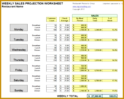 4 Sale Purchase Excel Sheet
