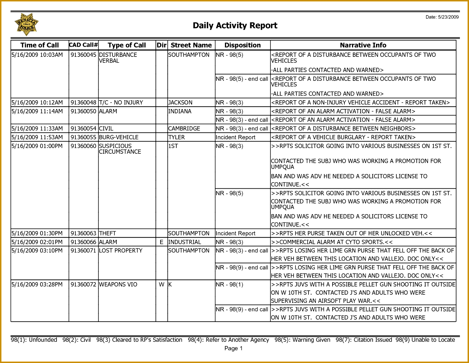 6 Weekly Activity Report Template Expense Report Weekly Activity Report Template 6 Weekly Activity Report 11951543
