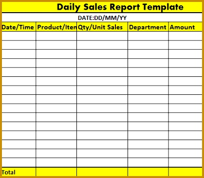 daily sales report 419366
