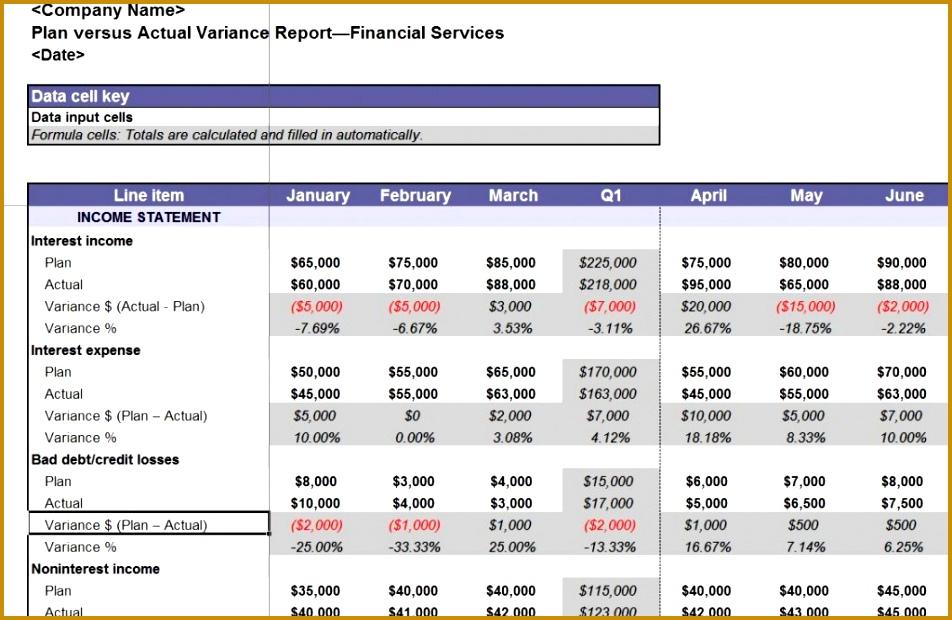 34 Best Samples Analysis Report Templates Nice Plan Versus Actual Variance Analysis Report Template 952620