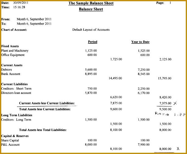 6 Self Employed Balance Sheet Template | FabTemplatez