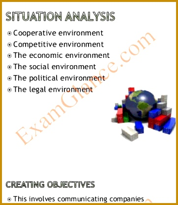 Business Situation Analysis Template 418362