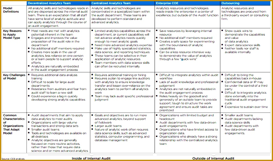 Fantastic Staffing Model Template Collection - Administrative ...