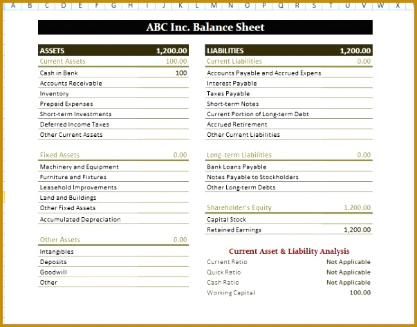 Our flexible balance sheet template is a smart way to track your financial performance recorded over 603473