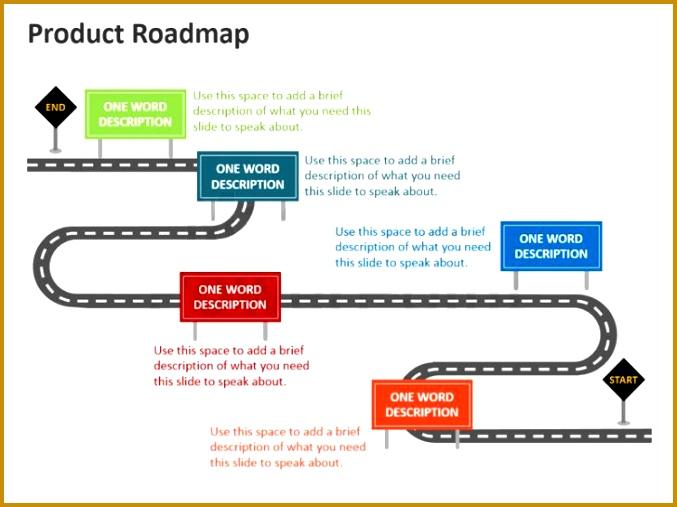 roadmap presentation powerpoint template free Cassehfo 677507