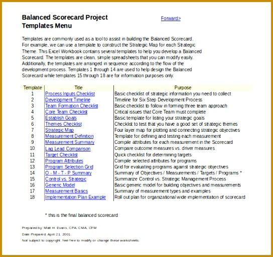 Balanced Scorecard Strategy Map Template 511544