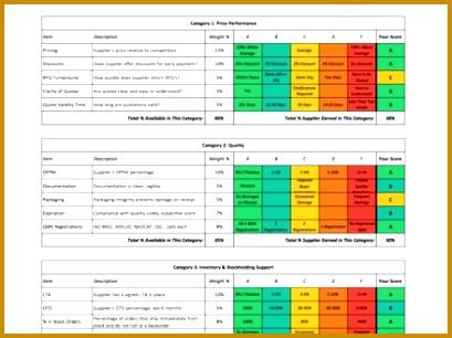 Supplier Scorecard Template Template Design 306409